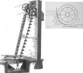 diagramscrop